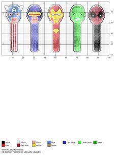 Marvel Bookmarks plastic canvas pattern