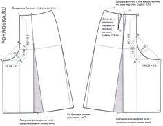 Выкройка юбки-брюк | pokroyka.ru-уроки кроя и шитья