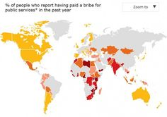 Where bribery is most widespread