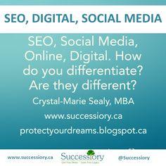 SEO,Digital,SocialMedia(Successiory).png