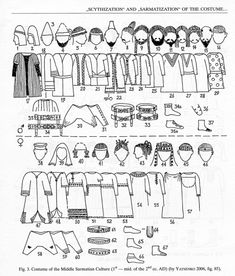 """Costume of the Middle Sarmatian Culture (1st - mid. of the 2nd cc. AD) - S. Yatsenko - """"Scythization"""" and """"Sarmatization"""" of the Costume of the Northern Pontic Greeks and Barbarians"""