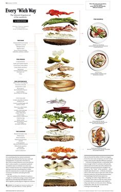 new york times magazine food - Google Search