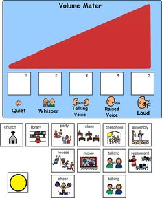 Here is a great visual to teach students with autism how to match their voice volume to the situation. ~ Re-  pinned by Total Education Solutions.  Check out the rest of our School Resources and Therapy pins @ http://pinterest.com/totaleducation