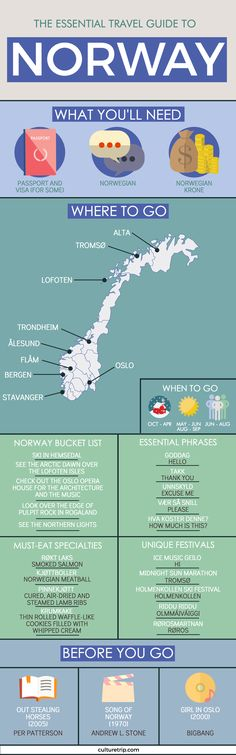 Essential Travel Guide To Norway (Infographic) The Best Travel, Food and Culture Guides for Norway - Culture Trip's Essential Travel Guide to Norway.The Best Travel, Food and Culture Guides for Norway - Culture Trip's Essential Travel Guide to Norway. Lofoten, Travel Guides, Travel Tips, Travel Hacks, Travel Advice, Budget Travel, Europe Budget, Travel Plan, Cheap Travel