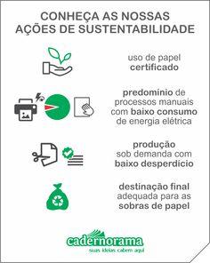conheça as nossas ações de sustentabilidade/ Know our sustainability actions