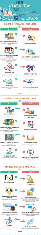 Local Search Engine Optimization - SEO