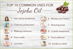 How to Use Jojoba Oil: Top 10 Uses + 3 DIY RecipesDiscount Vitamins and Supplements - Swanson Health ProductsDiscount Vitamins and Supplements - Swanson Health Productsyoutube