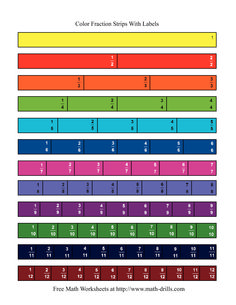 Color Fraction Strips -- Labeled