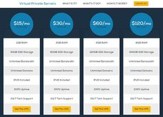http://sitehostingoptions.com/dreamhost-vps-review/ | DreamHost VPS Review - DreamHost is a popular hosting company that specialized in all types of web hosting. After being founded in 1997, DreamHost has become a leading provider in low-cost web hosting. They are known for their customer service, having been awarded multiple awards for service and hosting. While DreamHost provides all types of hosting from shared to dedicated, this review will focus on our experience with a DreamHost...