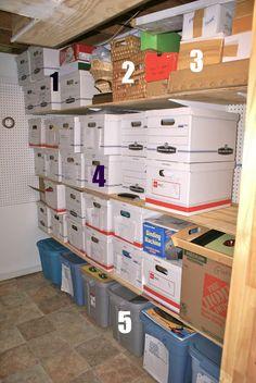 What DID we do all day? : Montessori Supply Storage
