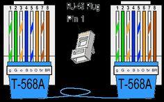 Para muitos técnicos de informática é comum o esquecimento das posições corretas das cores no conector rj-45 para cabos de rede de computado...