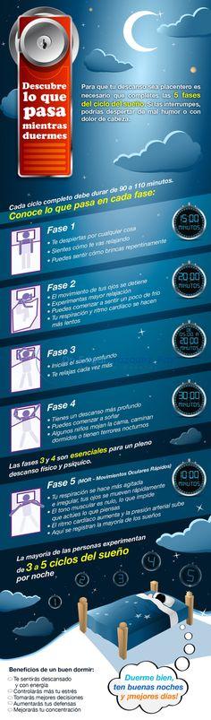Infografía: Descubre lo que pasa mientras duermes. http://www.farmaciafrancesa.com