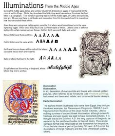 Instructions for illuminated letters