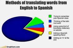 ●︿● Ríe a carcajadas con memes kardashians español, gifs animados de amistad, gifs animados naruto, gifs gratis y gifs de l death note ➛ http://www.diverint.com/memes-super-chistosos-decir-hora/
