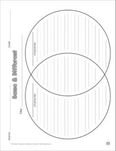 Venn diagram worksheet 4th grade lesson and worksheet ideas in this reading comprehension activity children will compare and contrast characters using a venn diagram ccuart Image collections