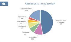Хорошая новость — мобильное приложение Scan4.me теперь и ВКонтакте. Согласноliveinternet аудитория ВКонтакте в апреле насчитывала 80млн пользователей в день . По данным Similar Web, ВК…