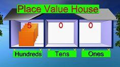 Place Value lesson
