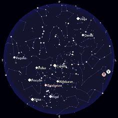 Tähtitieteellinen yhdistys Ursa: Tähtitaivas
