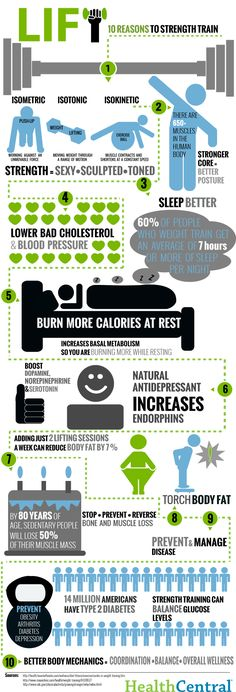 10 great reasons to strength train #Health #Infographic