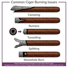 How To Properly Light A Cigar: Best Techniques For An Even Burn - Different Cigar Burning Issues: Canoeing Splitting Runners & Tunnelling The Effective Pictures We O - Top Cigars, Pipes And Cigars, Cigars And Whiskey, Cuban Cigars, Scotch Whiskey, Abercrombie Men, Cigar Art, Premium Cigars, Cigar Humidor