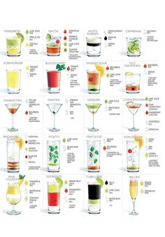 It's happy hour again: the 20 most popular cocktails - Beste Cocktails - Drink Most Popular Cocktails, Popular Cocktail Recipes, Famous Cocktails, Most Popular Mixed Drinks, Most Popular Alcoholic Drinks, Simple Cocktail Recipes, Popular Bar Drinks, Easy Mixed Drinks, Alcoholic Drink Recipes