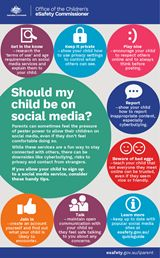 Infographic - social media age limits