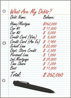 Pay off your debts SO much faster by implementing this Dave Ramsey inspired method of debt snowballing. Detailed directions and guidance included! Via A Bowl Full of Lemons