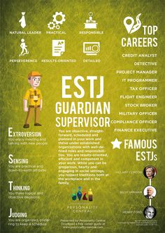 This section ESTJ Personality gives a basic overview of the personality type, ESTJ. For more information about the ESTJ type, refer to the links below or on the sidebar. http://www.personality-central.com/ESTJ-personality.html