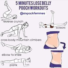Belly pouch workout at home