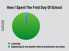 funny memes about school. Lol so true😆 Funny School Memes, Funny Relatable Memes, Funny Posts, Funny Quotes, Funny Asian Memes, Asian Jokes, Middle School Memes, Memes Humor, 9gag Memes