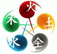 Like the image but weary of using too many symbols since I don't speak Chinese