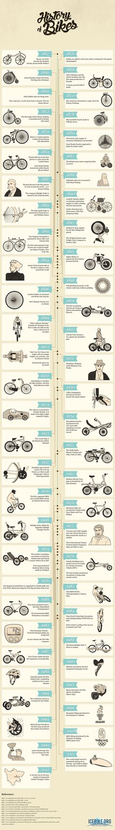 The History of Bikes #infographic ~ Visualistan