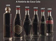 Coca cola bottles time to time