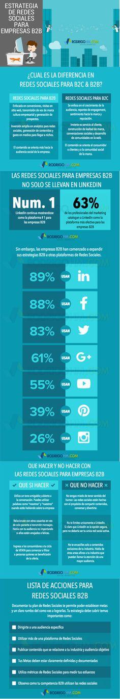 Estrategia de Redes Sociales Para Empresas B2B #infografía