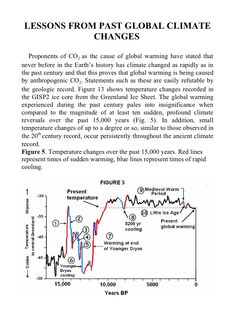 Past Global Climate Changes