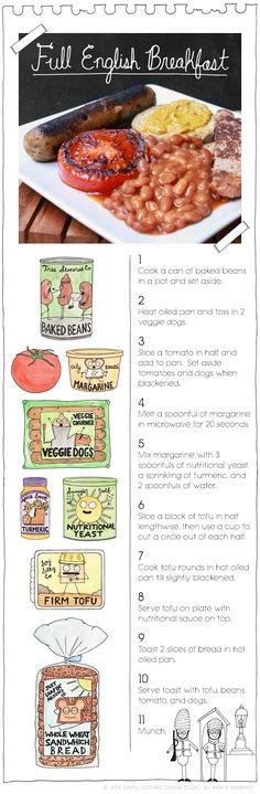 The Vegan Stoner: Vegan Full English Breakfast Vegan Stoner, Easy Dessert Bars, Healthy Brunch, Healthy Meals, Healthy Recipes, Brunch Drinks, Pub Food, Vegan Dinners, Brunch Recipes