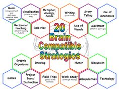 20 strategies for brain-based learning