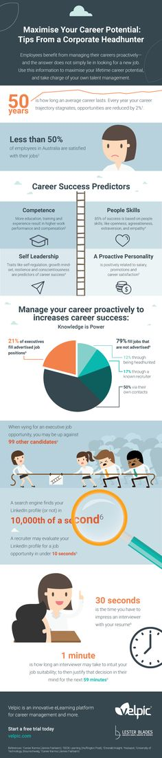 Maximise Your Career Potential Infographic - http://elearninginfographics.com/maximise-career-potential-infographic/