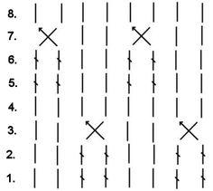 Kukonpojanaskelneulos | Punomo Math, Knitting, Knits, Mathematics, Tricot, Stricken, Knit Stitches, Math Resources, Knitwear