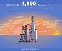 Bitcoin halving: 1000 blocks left...