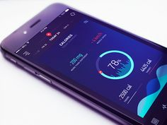 Analytics Tracking by Gleb Kuznetsov—The Best iPhone Device Mockups → store.ramotion.com