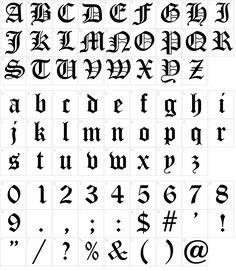 Tattoo Writing Fonts, Tattoo Fonts Alphabet, Alphabet Symbols, Tattoo Lettering Fonts, Hand Lettering, Cool Tattoo Fonts, Number Tattoo Fonts, Calligraphy Fonts Alphabet, Font Art