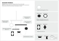 Munari Mobile Tutorial