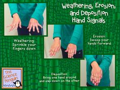 Weathering, Erosion, and Deposition Hand Motions