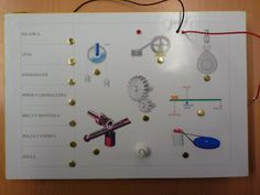 PROYECTOS DE TECNOLOGÍA: Juego de preguntas y respuestas Triangle, Calendar, Blog, Holiday Decor, Diy, Maps, Question Game, Things To Make, Technology