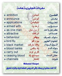 Learn English Words, English Lessons, English Language Learning, English Grammar, Arabic Language, Learning Arabic, Idioms, Arabic Quotes, Beautiful Words