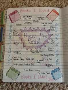 Great idea for reading journals! This year in my kiddos' reading journals, I'm…
