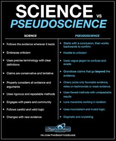 Science vs Pseudo-science - http://dailyatheistquote.com/atheist-quotes/2014/07/26/science-vs-pseudo-science/