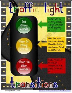 This is a good visual to help students remember transition words. There are suggestions to begin the sentence (green light),  keep the sentence going ( yellow light), and to finish a sentence ( red light)