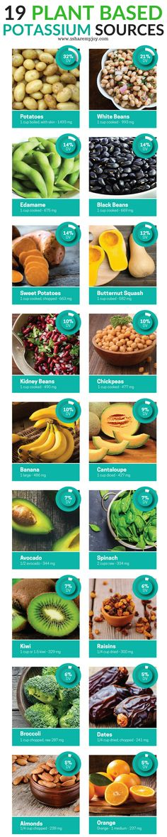 best plant based potassium rich foods to avoid potassium deficiency on a plant based or any